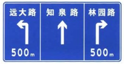 Traffic sign of China: Overview of the lanes and their direction