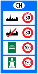 Traffic sign of Switzerland: National speed limits