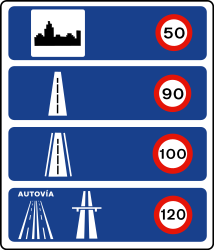 Traffic sign of Spain: National speed limits