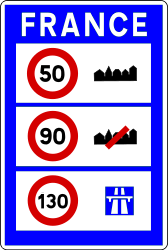 Traffic sign of France: National speed limits
