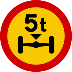 Traffic sign of Iceland: Vehicles with an axle weight heavier than indicated prohibited