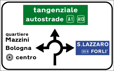 Traffic sign of Italy: Information about the directions of the roundabout