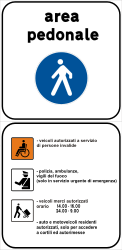 Traffic sign of Italy: Begin of a zone for pedestrians