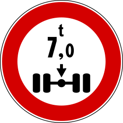 Traffic sign of Italy: Vehicles with an axle weight heavier than indicated prohibited