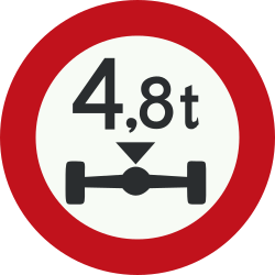 Traffic sign of Netherlands: Vehicles with an axle weight heavier than indicated prohibited