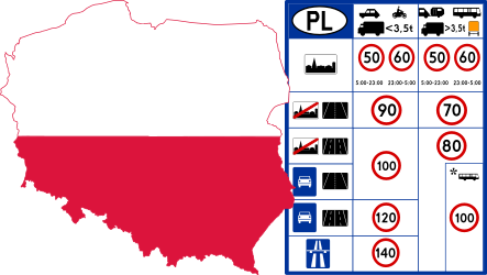 gratis Poolse dating site in het Verenigd Koninkrijk dating profiel voorbeelden korte