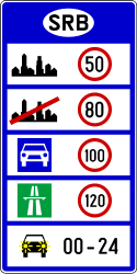 Traffic sign of Serbia: National speed limits
