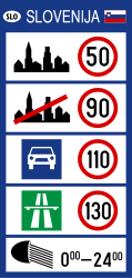 Traffic sign of Slovenia: National speed limits